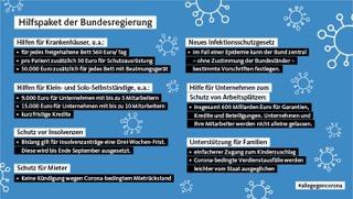 Hilfsmaßnahmen des Bundestags